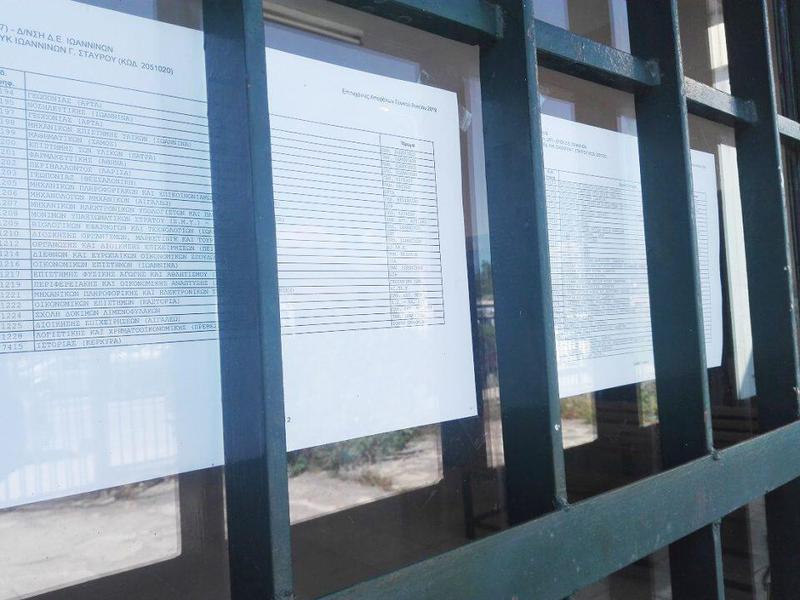 Γιάννενα: Άγγιξαν το απόλυτο οι επιτυχίες των Γιαννιωτών